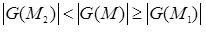 Non maximum suppression edge magnitude