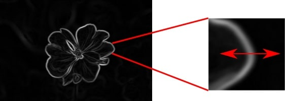 image-gradient-of-Sobel-operator